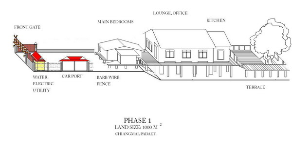 House plans almost ready to build for Ready to build house plans
