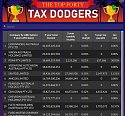 From the 'Only in Australia' File #001-aust-tax-dodgers-micheal-west-png