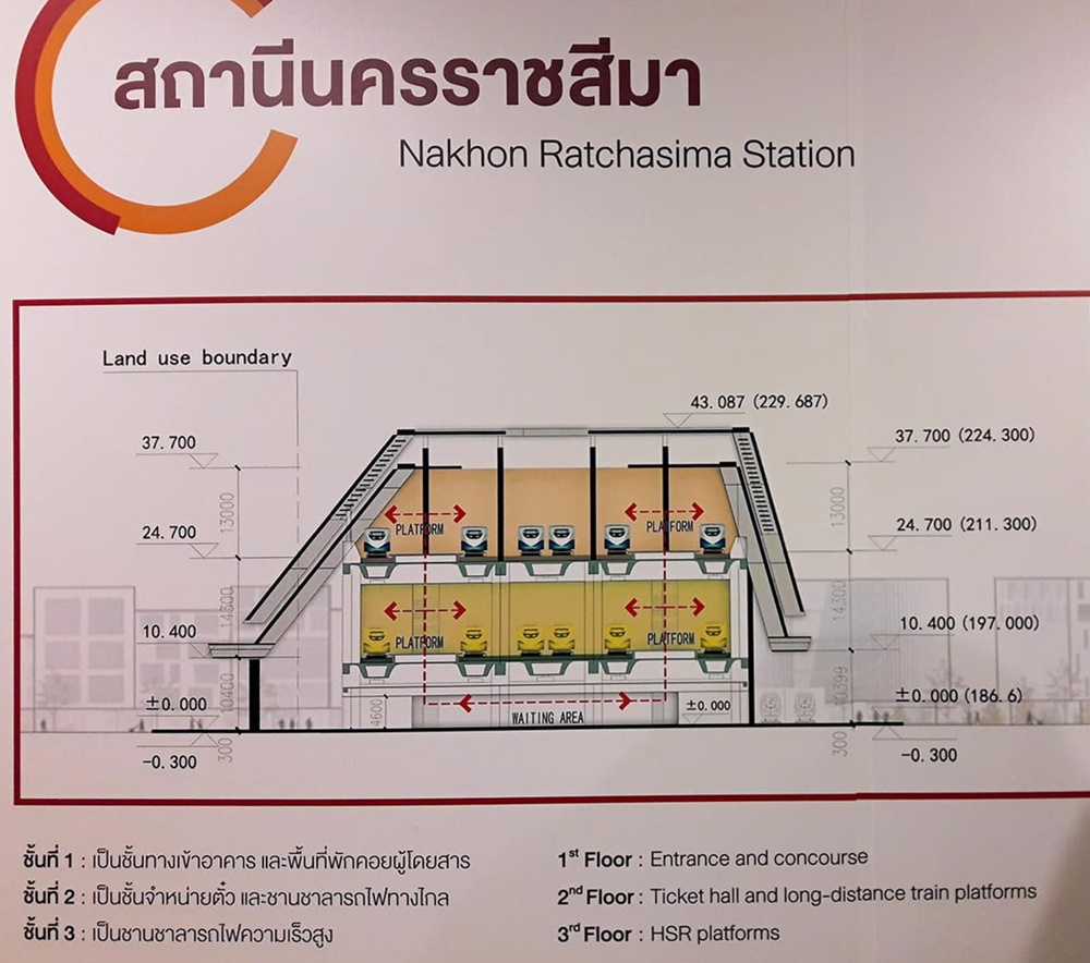 The BTS/MRT Under Construction thread-nakhon-ratchasima-station-1-jpg