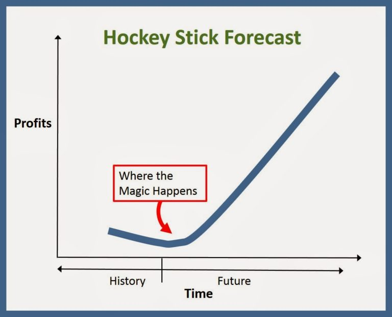 No Going Back-hockey-stick-graph-768x620-jpg
