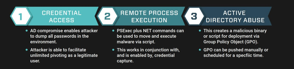 Unusual Ransomware Recovery-untitled-jpg