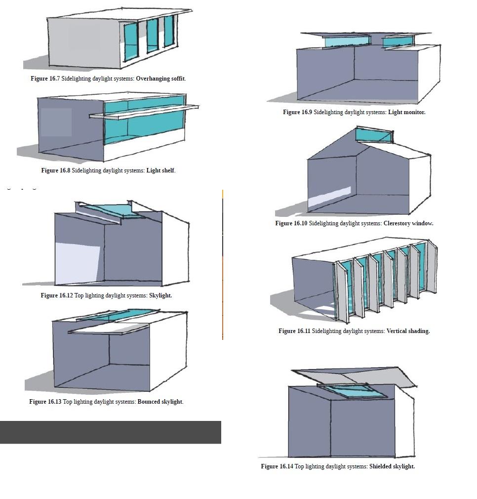Solex project-architecture-light2-jpg