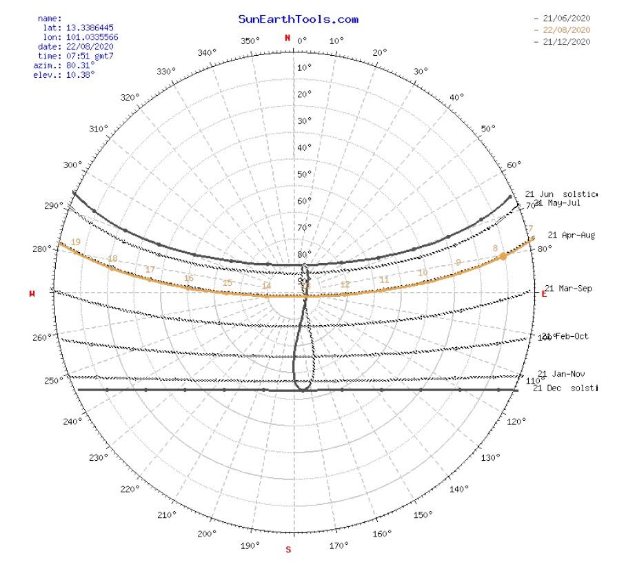 Solex project-solar-map-jpg