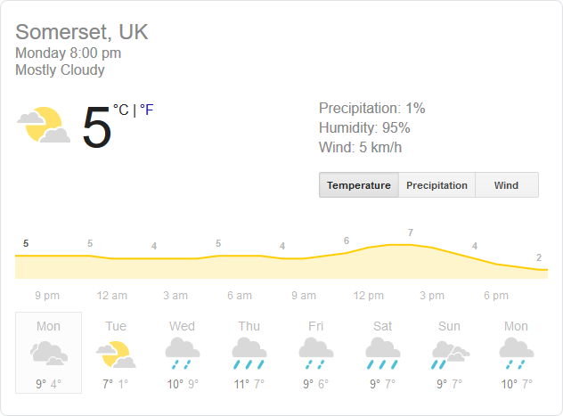 Mendip goes home for Christmas!-screenshot_2019-12-17-somerset-weather-england