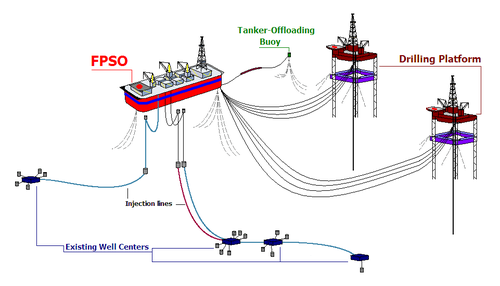My post-lockdown commute back to work-500px-fpso_diagram-png