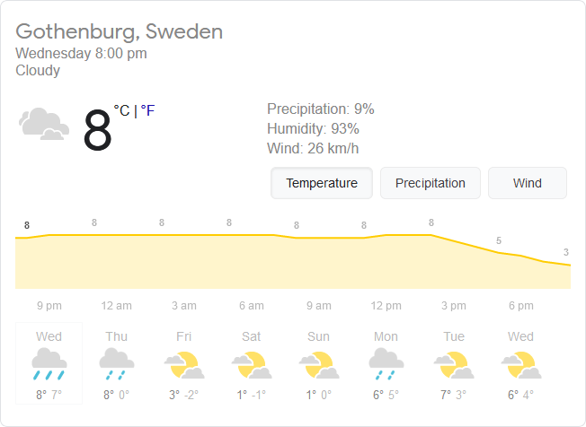 My post-lockdown commute back to work-screenshot_2020-11-26-gothenburg-weather-google