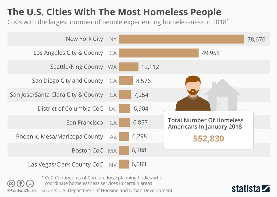 S.F. homeless are bad for environment-e53e58e8-9b21-43dc-8215-9f19cc2e79fd-jpeg