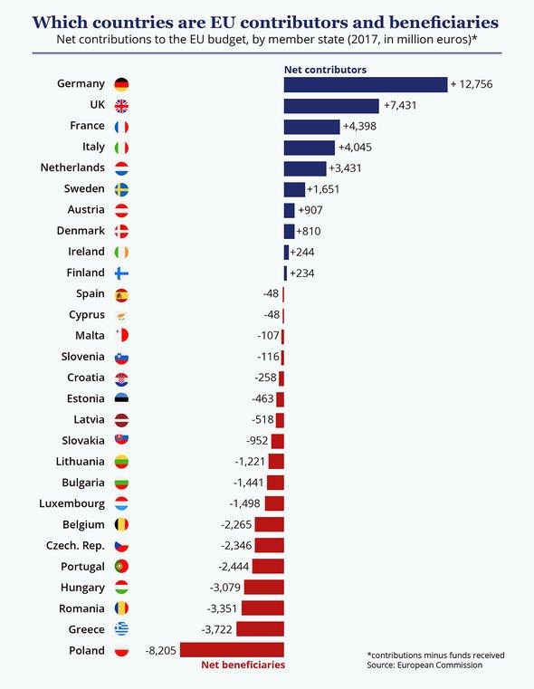 Brexit - It's Still On!-eu-budget-countries-2518356-jpg
