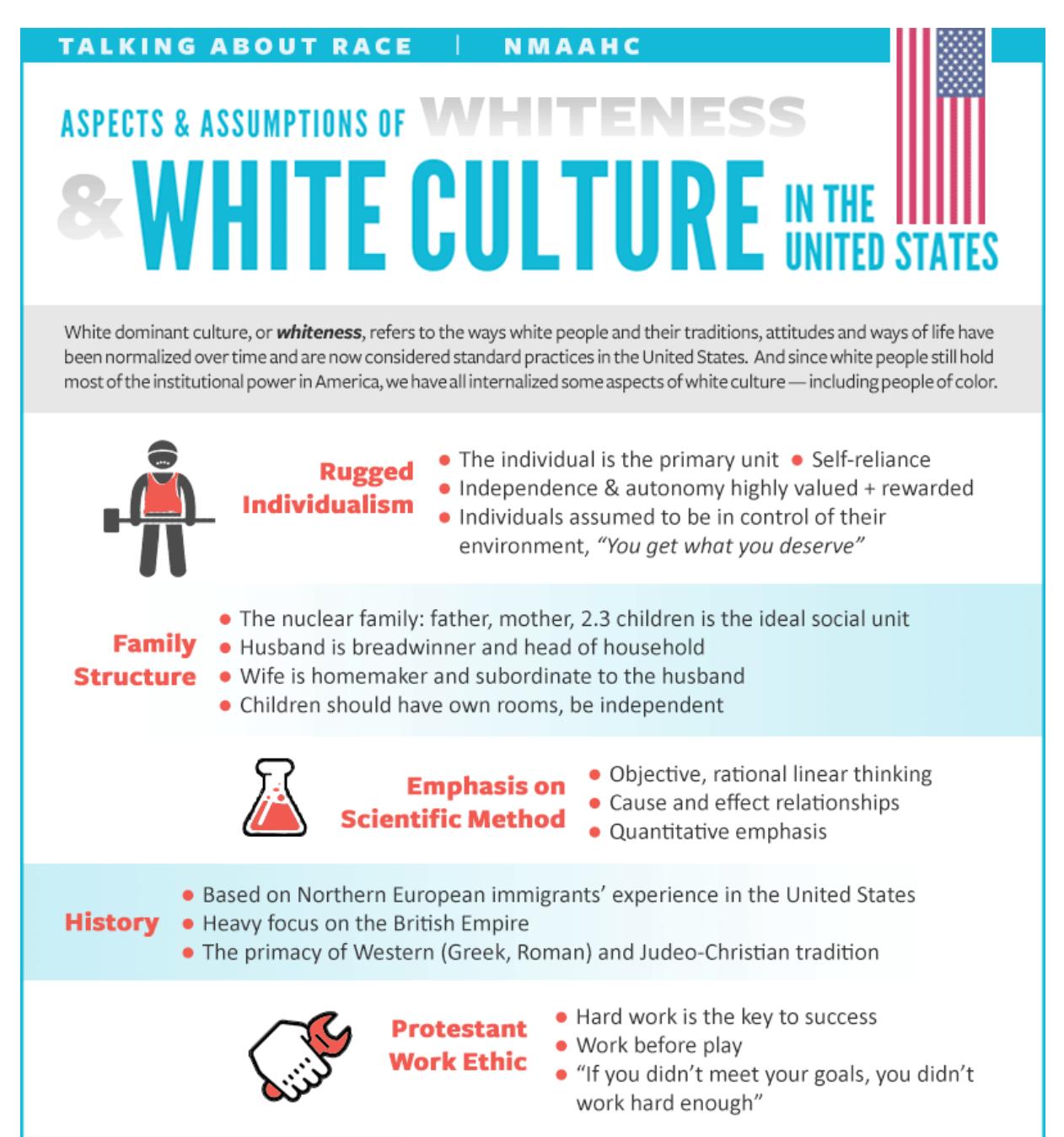 Check your white privilege.-ec90pqvxgac2z16-png