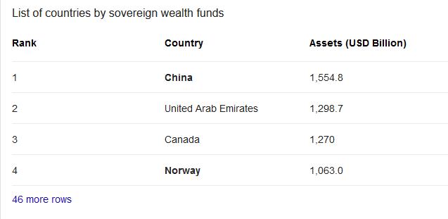 Deek's own political YouTube Thread-screenshot_2020-08-04-norway-sovereign-wealth