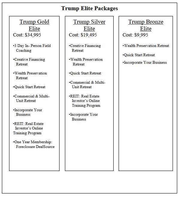 2020 US Presidential Race-screenshot_2020-10-22-trump-university-playbook