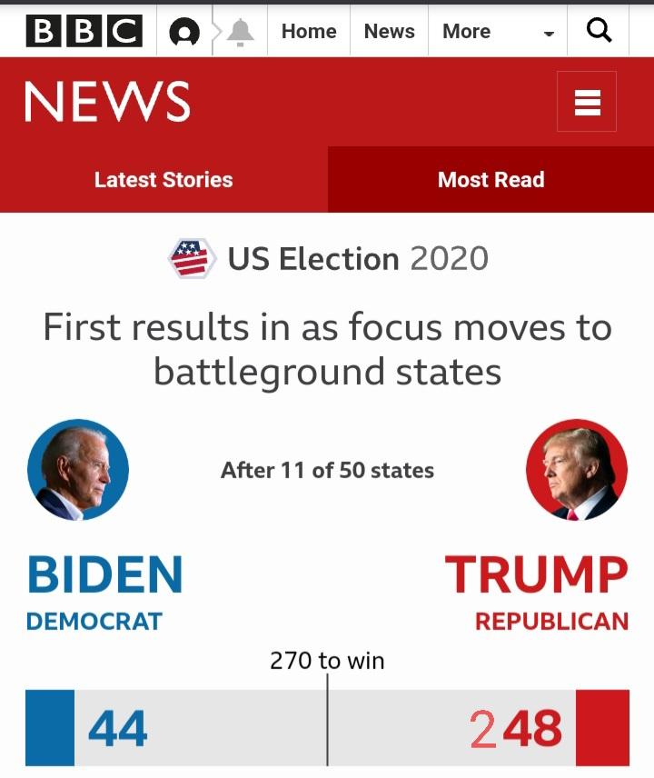 President Joe Biden-20201104_015848-jpg
