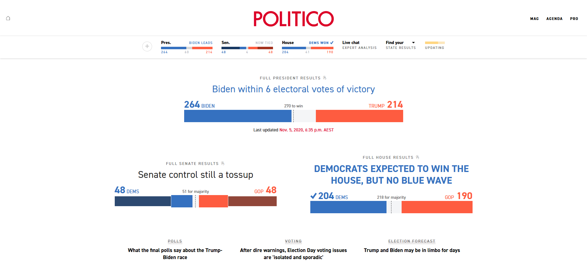 2020 US Presidential Race-screenshot_2020-11-05-live-2020-election