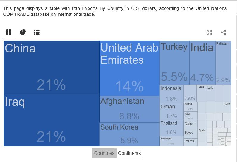 Eurasia Topics-iran-exports-country-jpg