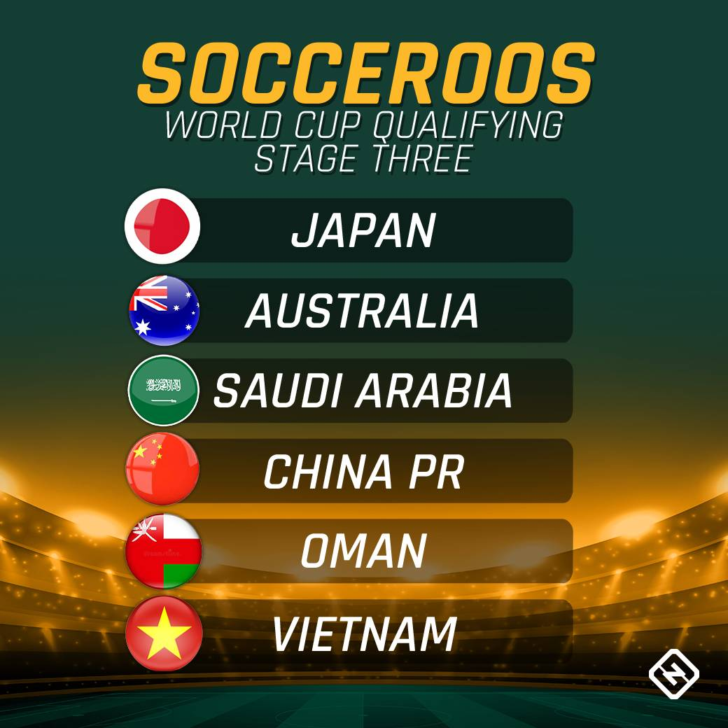 Australia V China-sq-socceroos-wcq-draw_1fwzd57g16ltr1xug2qbz8whra-jpg