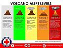 Taal Volcano alert level 3 in PI-received_592892764622368-jpeg