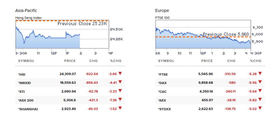 The COVID-2019 Thread-screenshot_2020-03-12-pre-markets-png