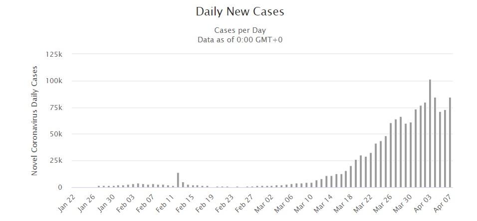 The COVID-2019 Thread-cases-jpg