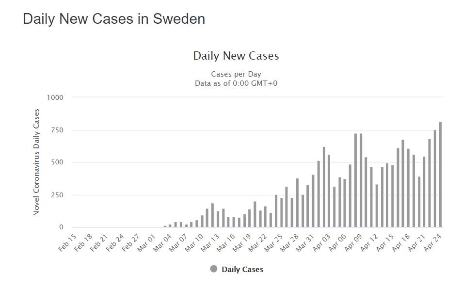 The COVID-2019 Thread-sweden1-jpg