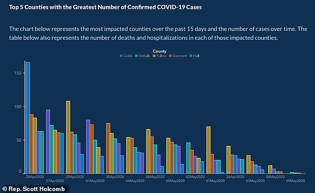 The COVID-2019 Thread-28584104-8336989-image-2_1589908458740-jpg