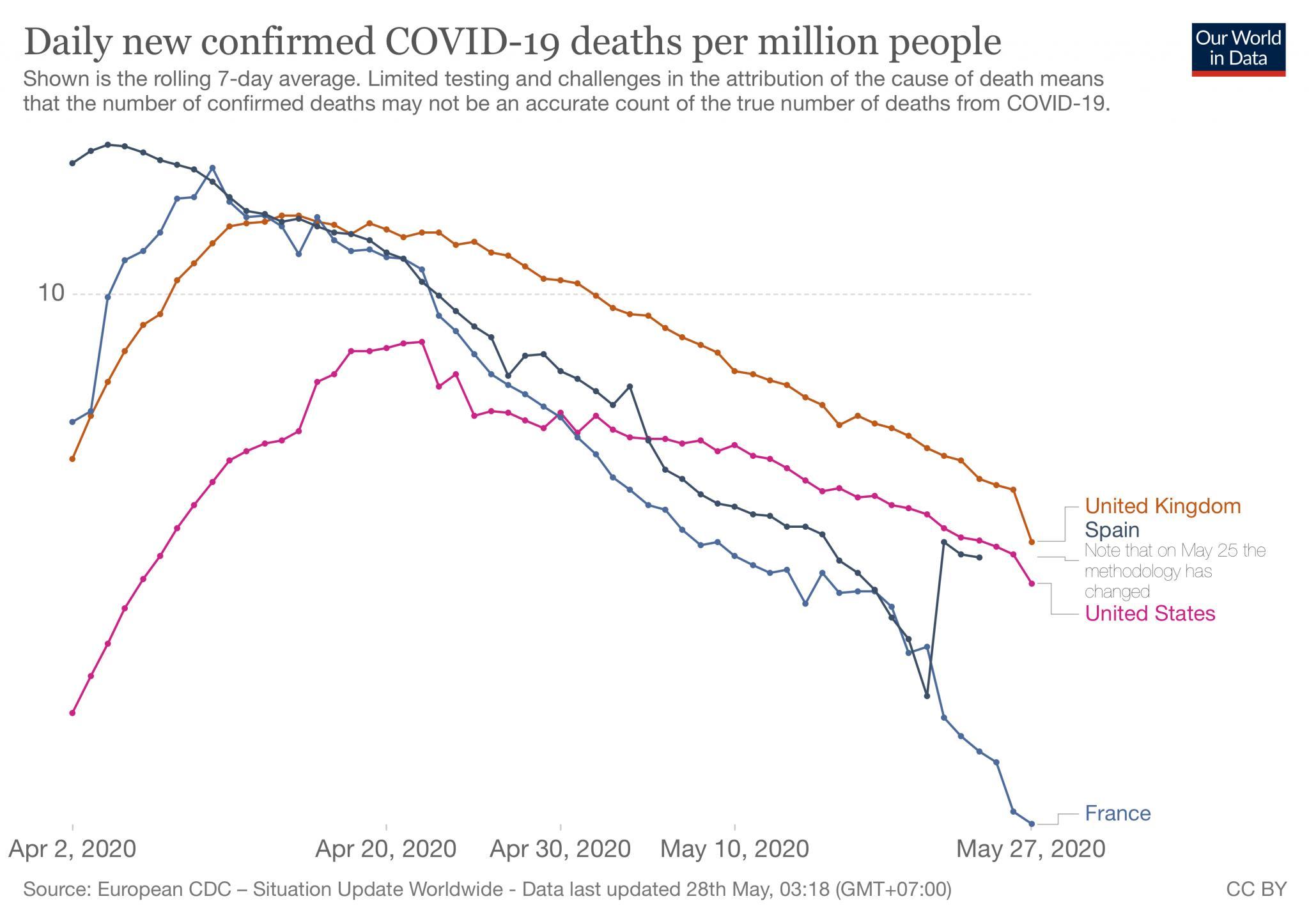 The COVID-2019 Thread-coronavirus-data-explorer-5-jpg