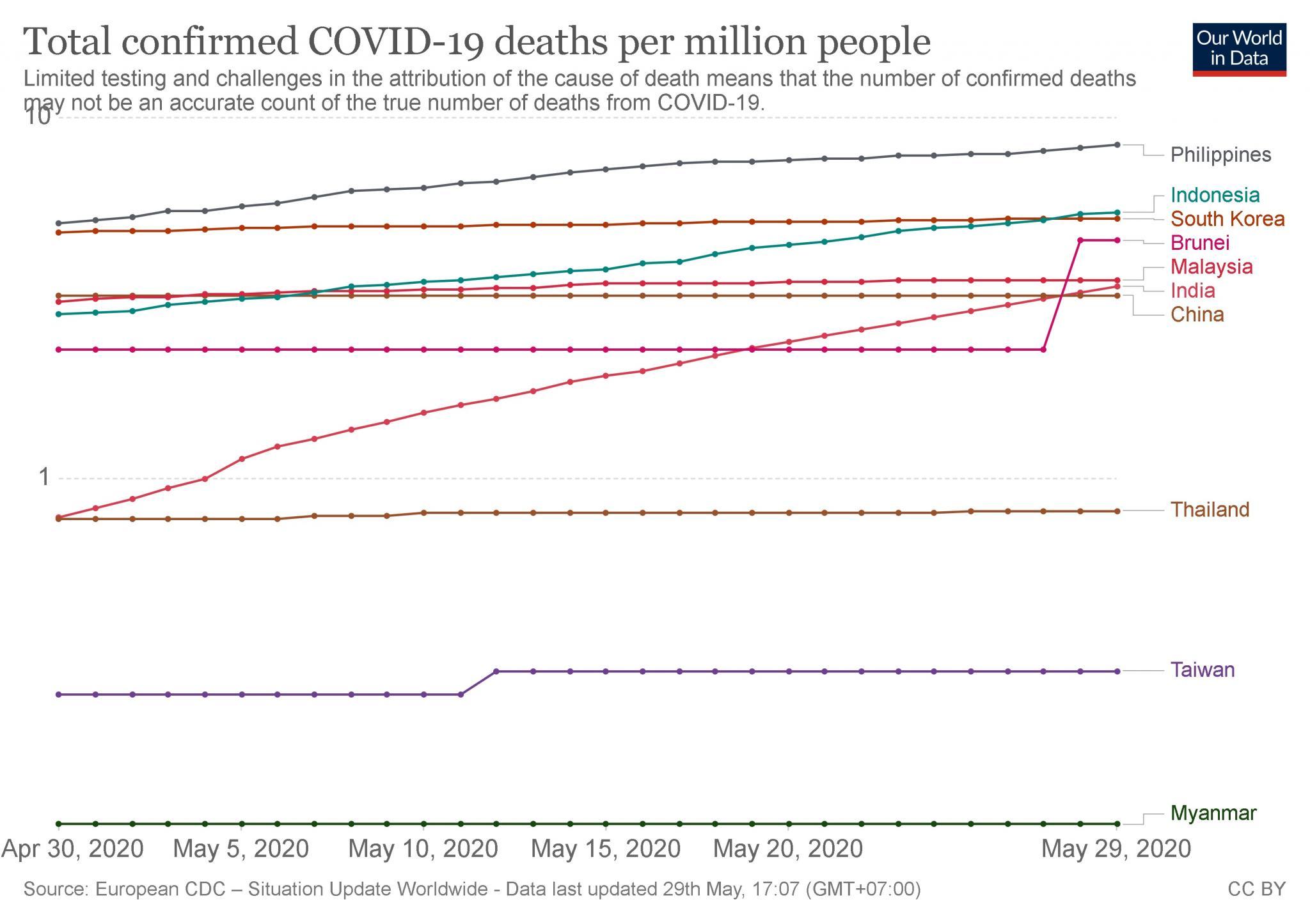 The COVID-2019 Thread-asean-may-jpg