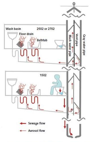 The COVID-2019 Thread-apartment-building-diagram-data-jpg