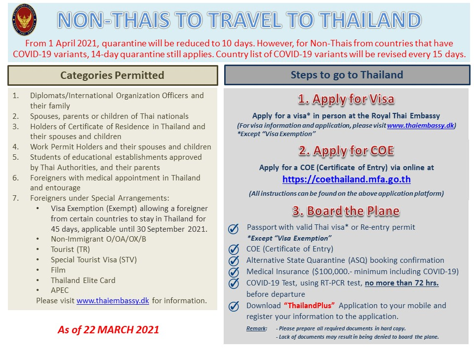 Thailand quarantine and entry conditions-steps-tothailand_for-nonthais_22march2021-1-jpg