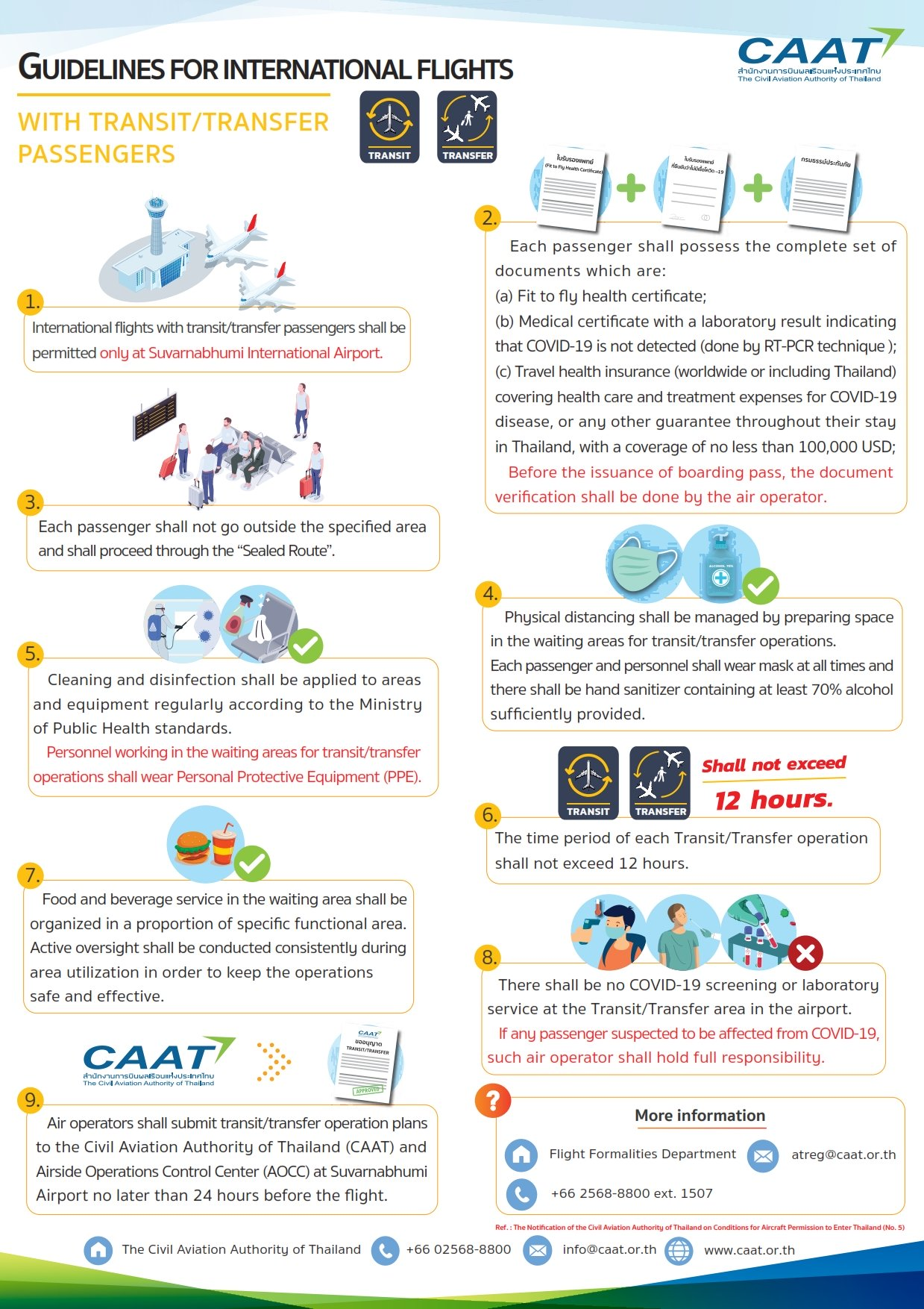 Thailand quarantine and entry conditions-caat-infographic-guidelines-international-flight-transit