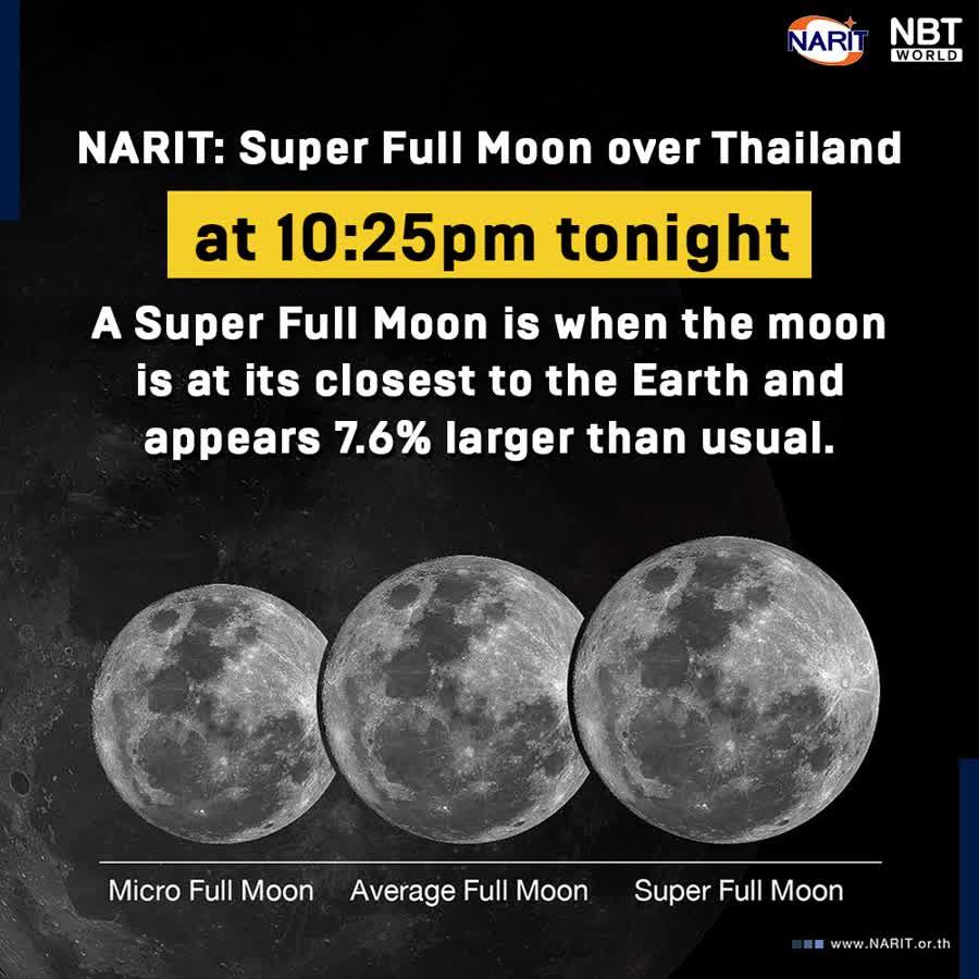 Super Full Moon over Thailand-8cdbf44d-9c4e-48e2-8126-327c2d63af96-jpeg