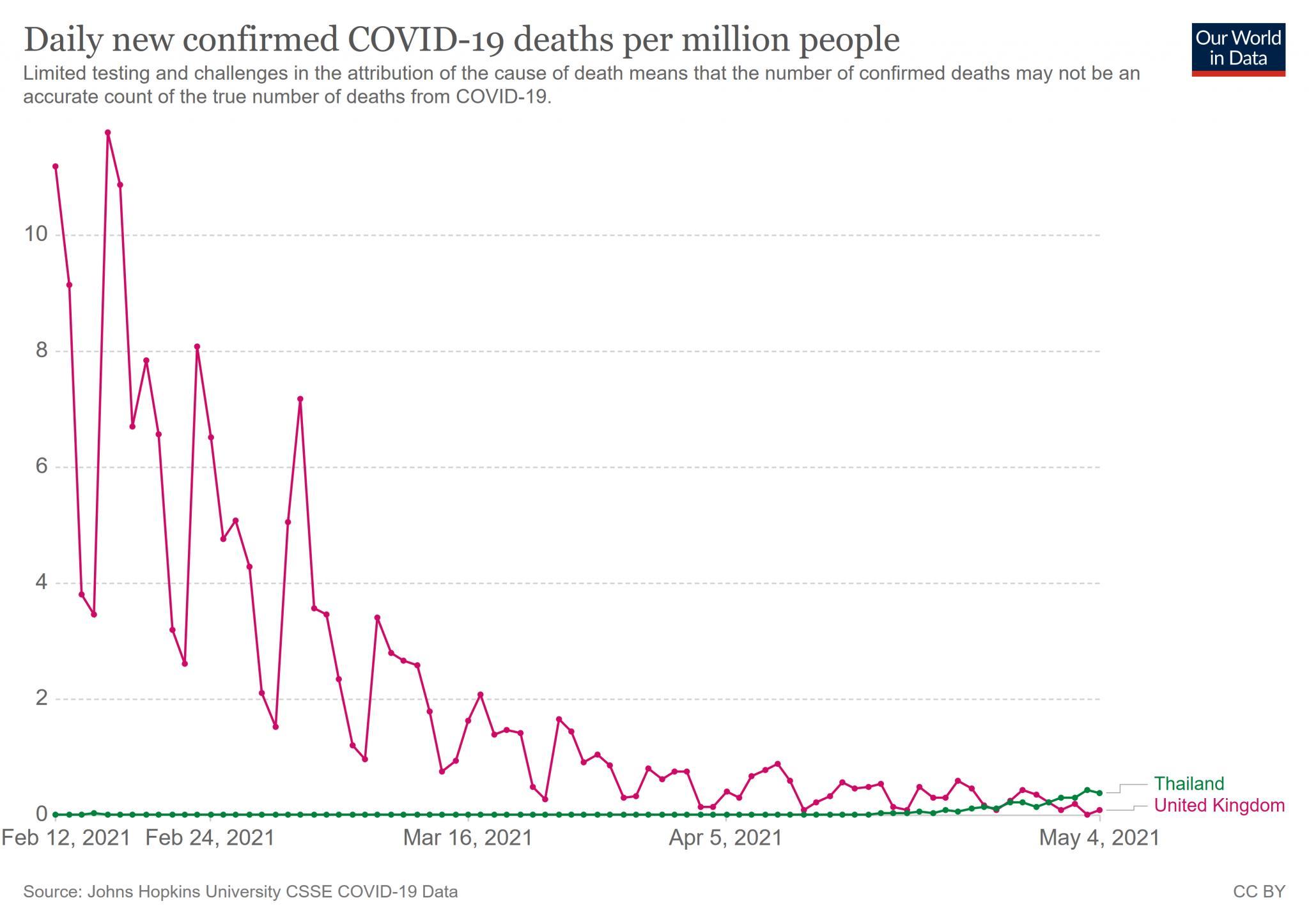 The COVID-2019 Thread-coronavirus-data-explorer-8-jpg