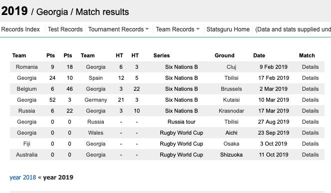 Rugby World Cup 2019-screenshot-2019-07-13-14-43-a
