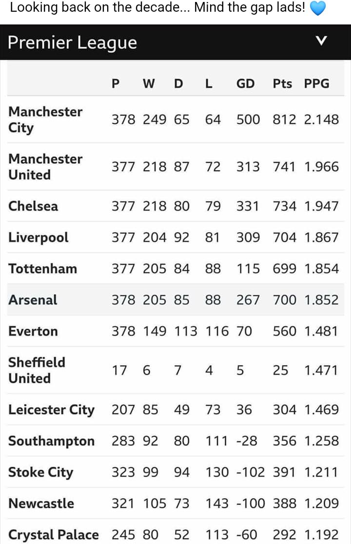 Manchester Utd-manure-utd-not-big-club-anymore