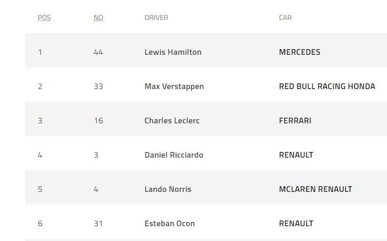 The 2020 Formula One Thread-f1-jpg