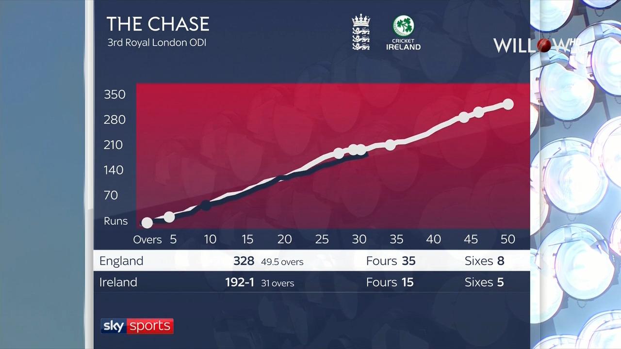 Cricket scores around the world-snapshot-jpg