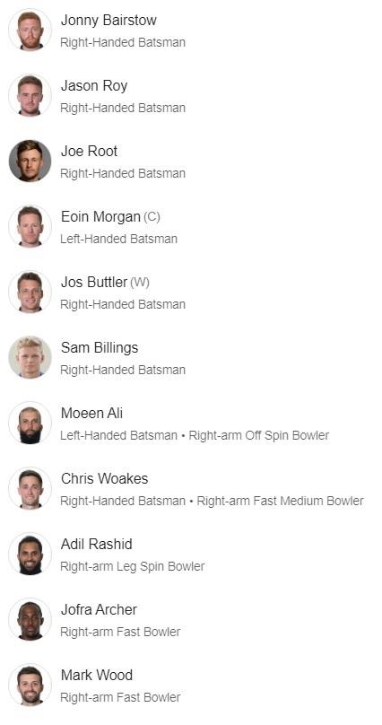 Cricket scores around the world-untitled-jpg