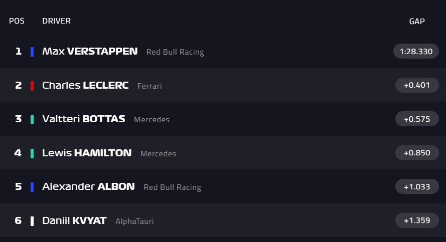 The 2020 Formula One Thread-untitled-jpg