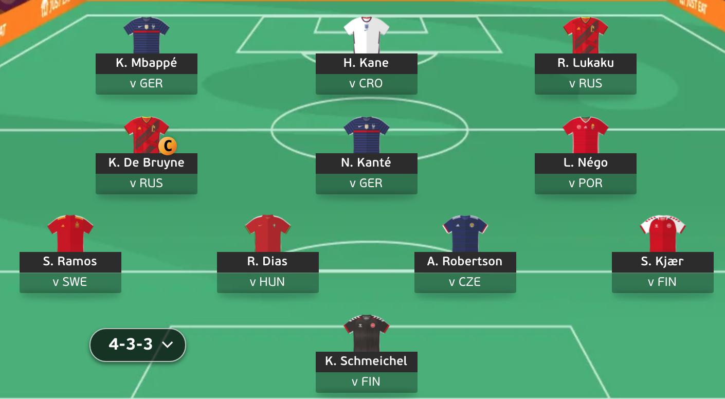 Euro 2021 Fantasy Football-screen-shot-2021-05-25-16-a