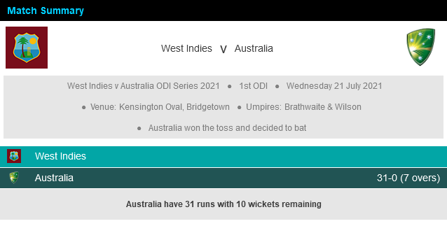Cricket scores around the world-odi-live-wounded-aussies-try-regroup