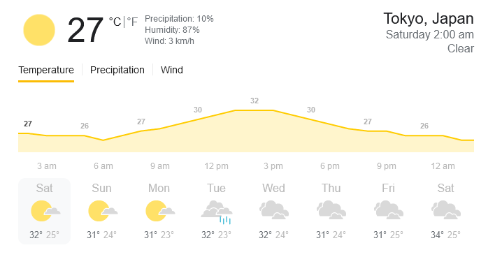 The 2020 Tokyo Olympics Thread-tokyo-weather-png