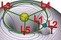 Space News thread-555px-lagrangian_points_equipotential-jpg