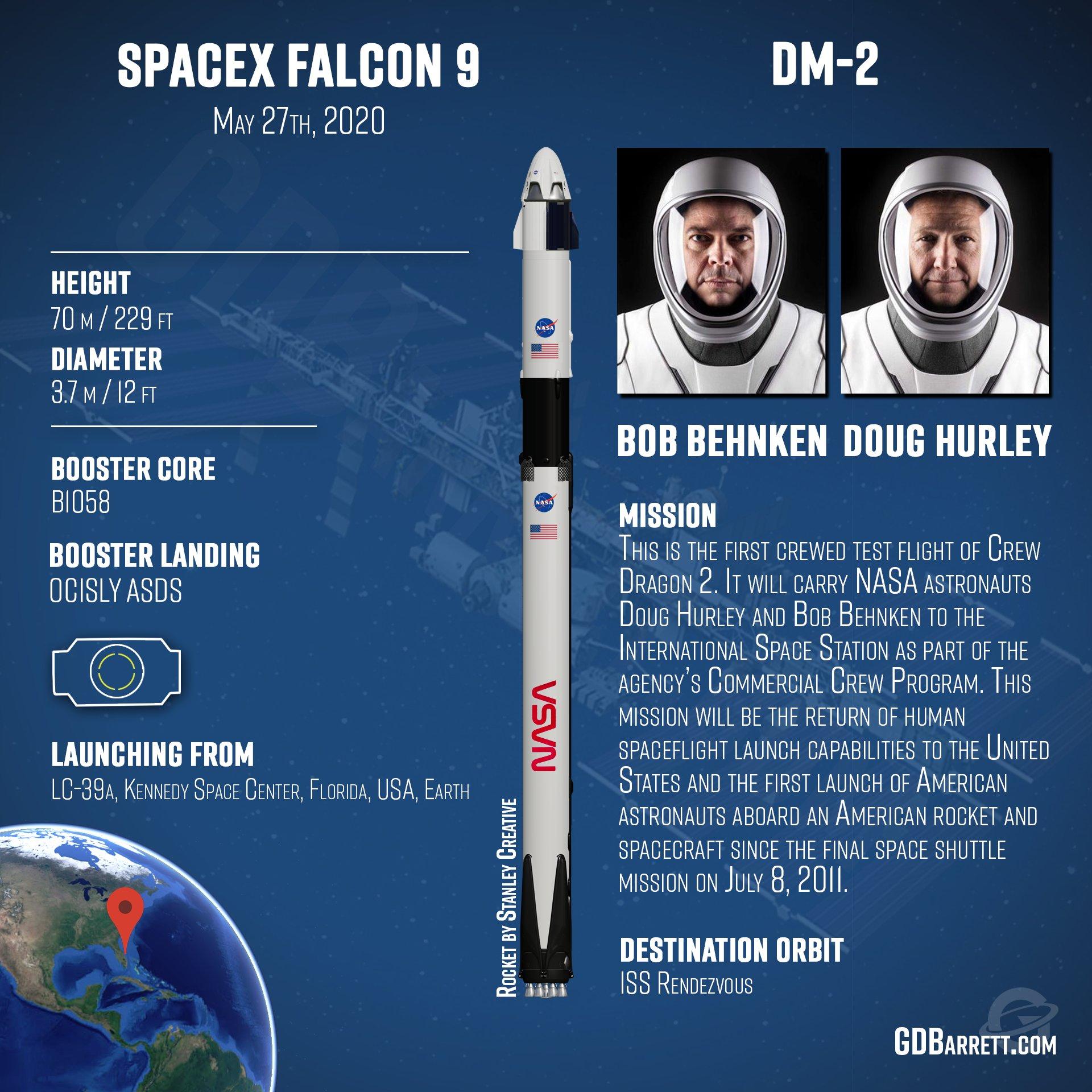 Space News thread-dm2-infos-jpg