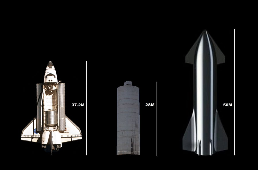 SpaceX - On to Mars-size-comparison-jpg