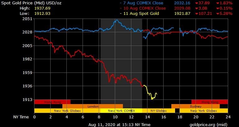 Buying Gold with my Thai savings?-gold_11-8-jpg