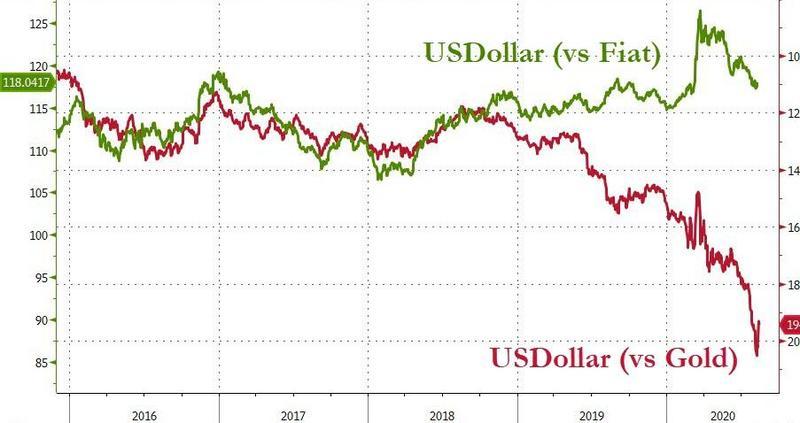 Buying Gold with my Thai savings?-bfmaacc-jpg