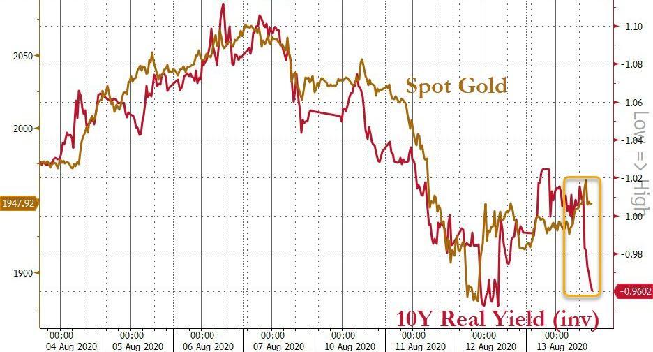 Buying Gold with my Thai savings?-bfm9c_0-jpg