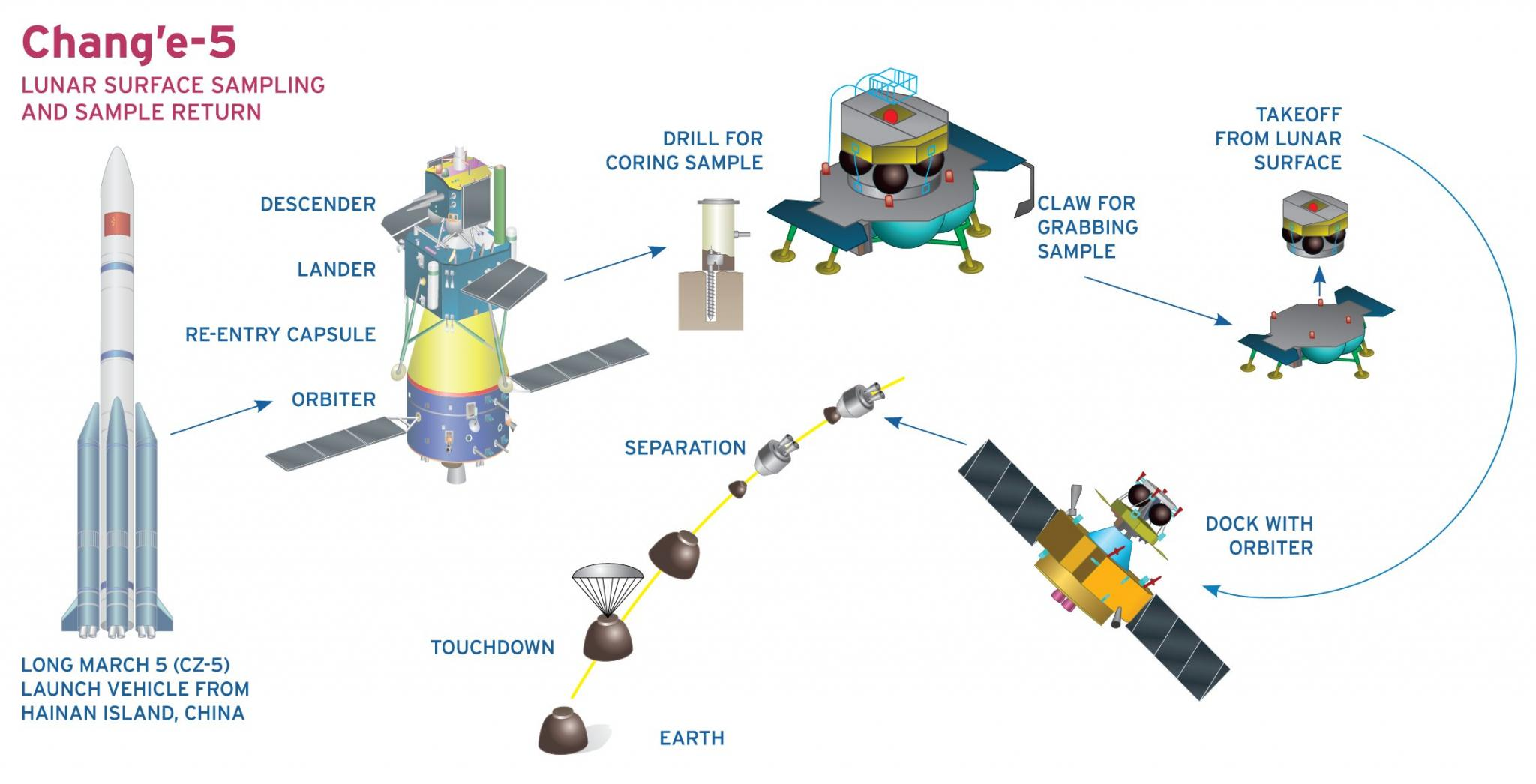 Space News thread-nkl6lxl7-jpg