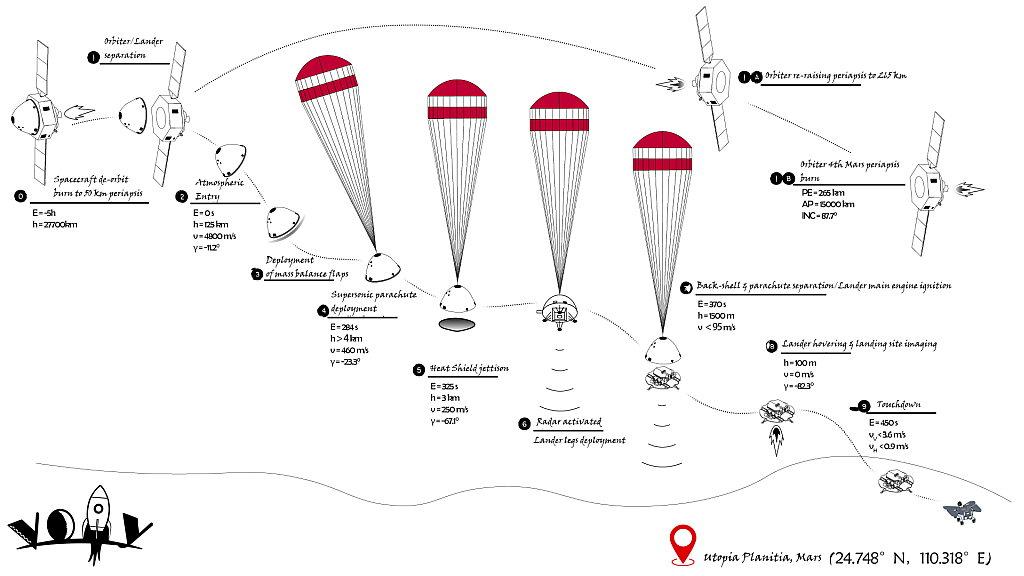 Space News thread-landing-profile_3-jpg