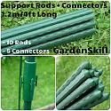 Import licence needed to import coil of wire and plastic rods!!-rods.jpg