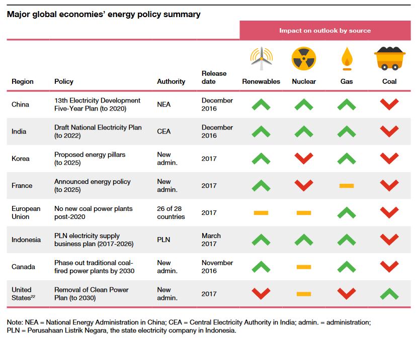 Fossil Fuel Alternatives-screenshot_2020-10-23-future-energy-pdf